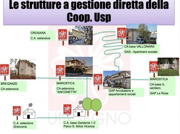 Mappa delle strutture